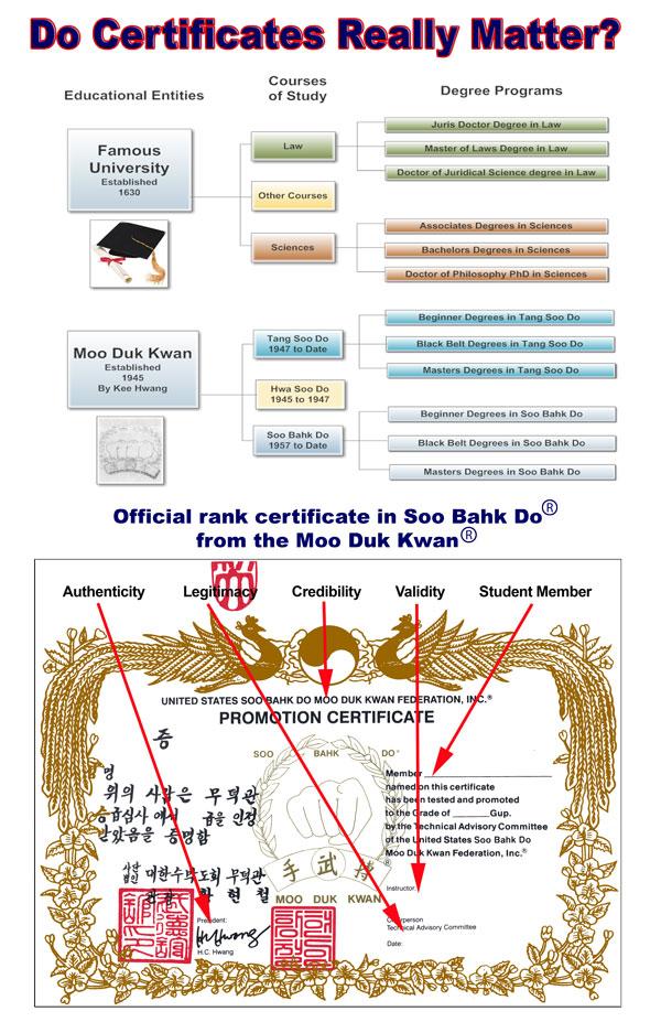 Moo_Duk_Kwan_University_Marked_Up_Gup_Certificate-tu2-c_600x927